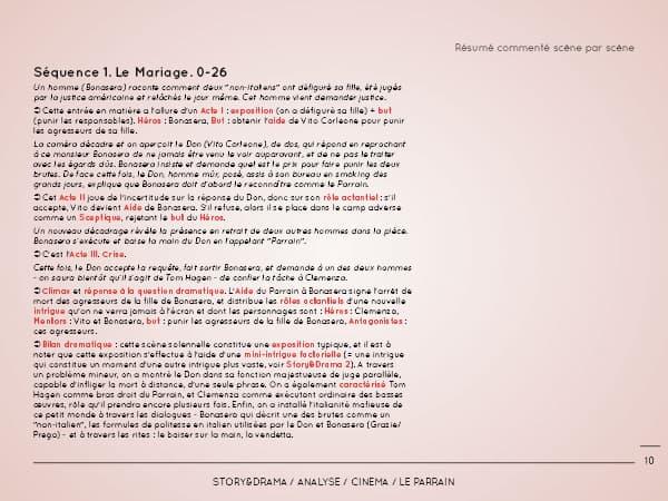 Analyse-Le-Parrain-Extraits