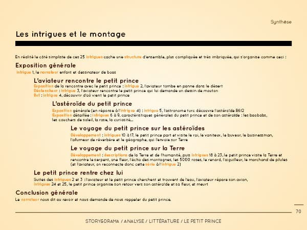 Analyse-Le-Petit-Prince-extraits4