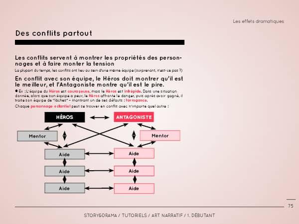 Cours-de-scenario-1-extraits3