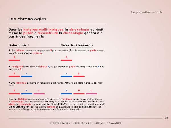 Cours-de-scenario-2-extraits3