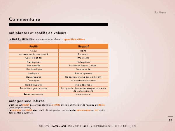 Analyse du sketch de Dieudonné La fine équipe du 11 septembre : antiphrases et conflits de valeurs
